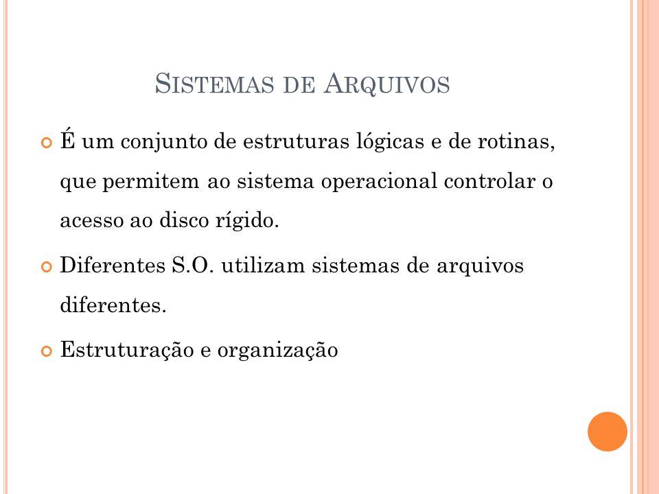 S ISTEMAS DE A RQUIVOS É um conjunto de estruturas lógicas e de rotinas, que permitem ao sistema operacional controlar o acesso ao disco rígido.