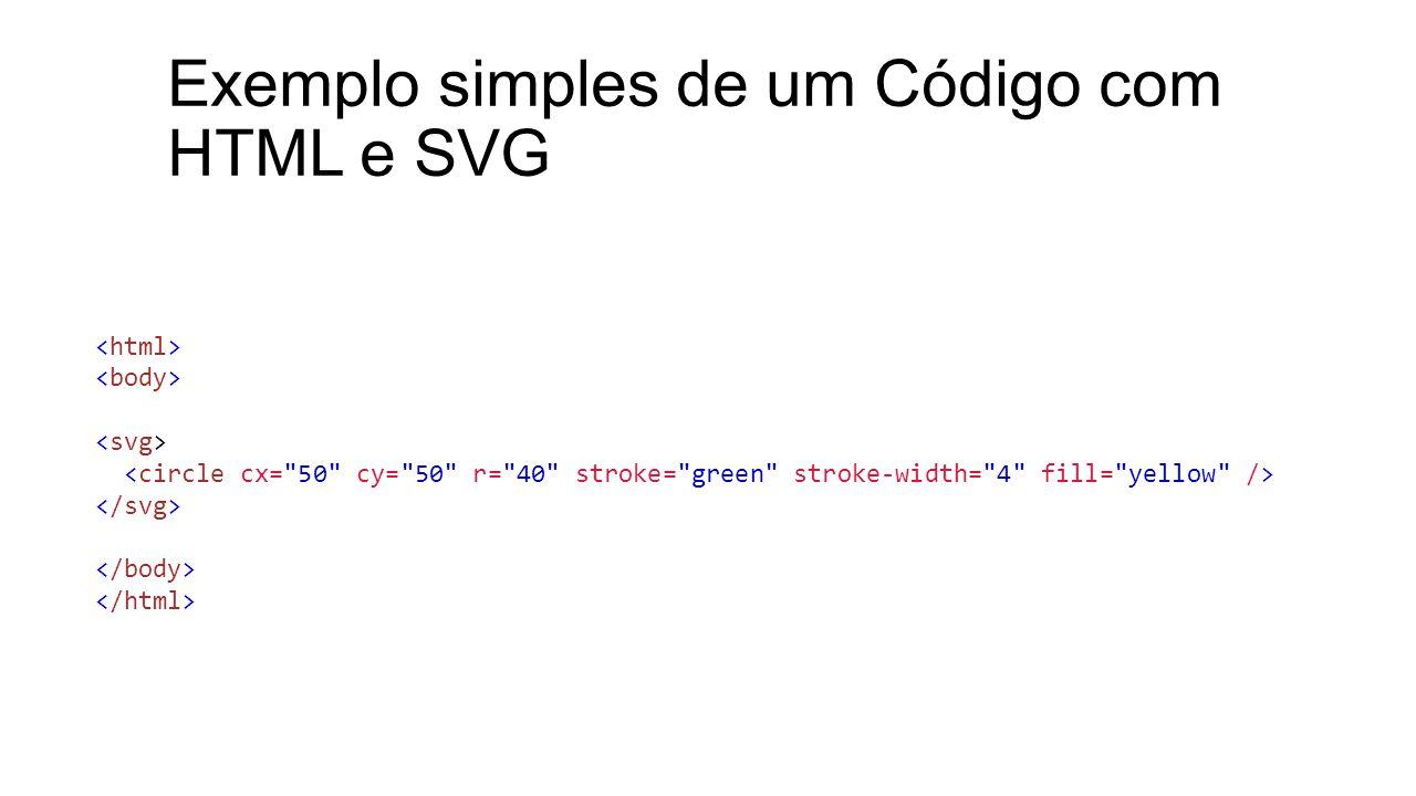 Exemplo simples de um Código com HTML e SVG