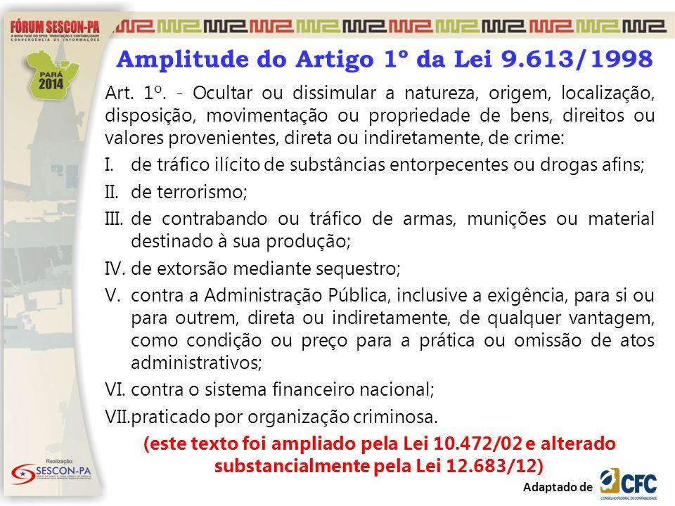 Amplitude do Artigo 1º da Lei 9.613/1998 Art. 1º. - Ocultar ou dissimular a natureza, origem, localização, disposição, movimentação ou propriedade de