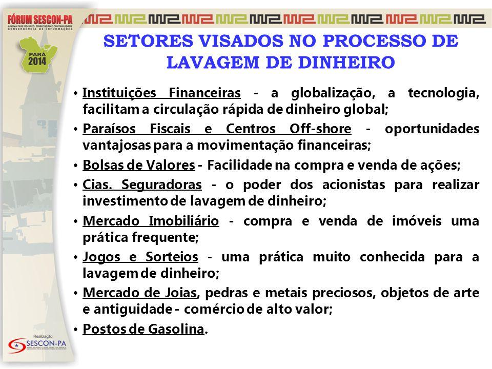 Lei 12.683/12, que alterou e ampliou o alcance da Lei 9.613/98 não é uma novidade ou modismo criado no Brasil.