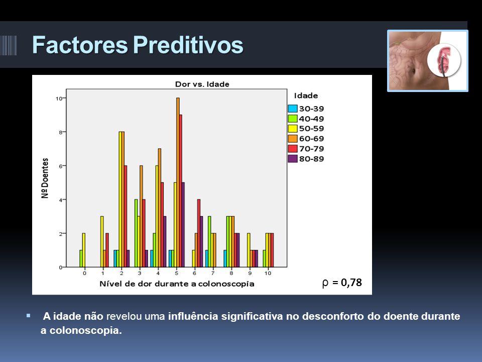 Factores Preditivos ρ = 0,78  A idade não revelou uma influência significativa no desconforto do doente durante a colonoscopia.