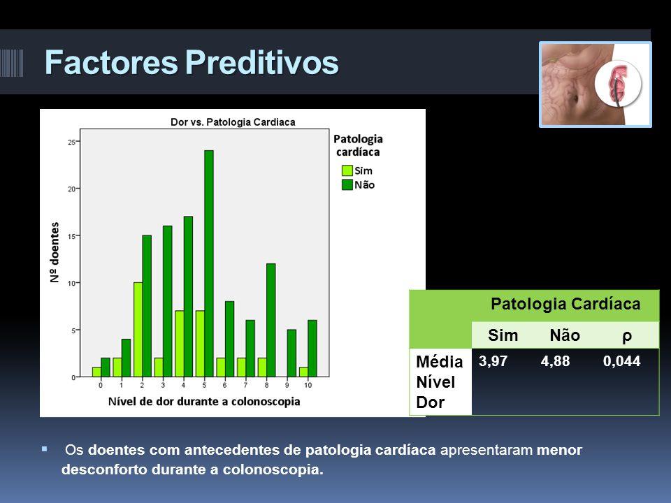 Factores Preditivos Patologia Cardíaca SimNãoρ Média Nível Dor 3,974,880,044  Os doentes com antecedentes de patologia cardíaca apresentaram menor de