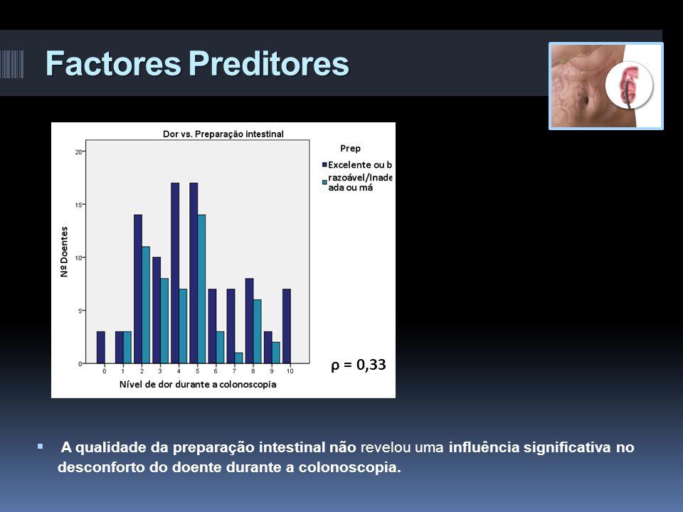 Factores Preditores ρ = 0,33  A qualidade da preparação intestinal não revelou uma influência significativa no desconforto do doente durante a colono