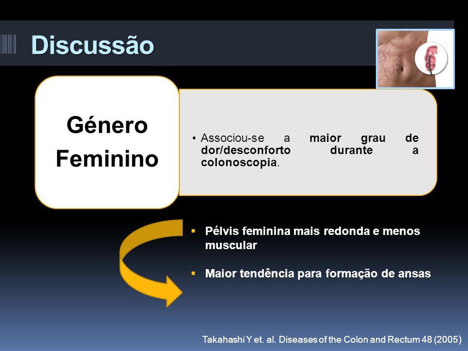 Discussão Associou-se a maior grau de dor/desconforto durante a colonoscopia. Género Feminino  Pélvis feminina mais redonda e menos muscular  Maior
