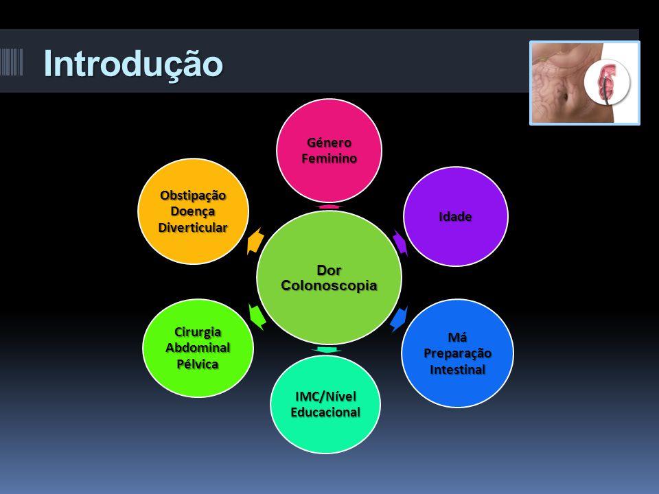 Introdução Dor Colonoscopia Género Feminino Idade Má Preparação Intestinal IMC/Nível Educacional Cirurgia Abdominal Pélvica Obstipação Doença Divertic
