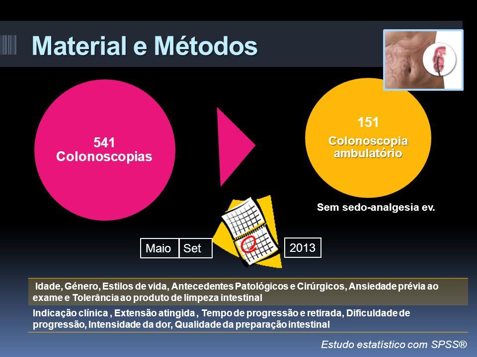 Material e Métodos 541 Colonoscopias 151 Colonoscopia ambulatório Idade, Género, Estilos de vida, Antecedentes Patológicos e Cirúrgicos, Ansiedade pré