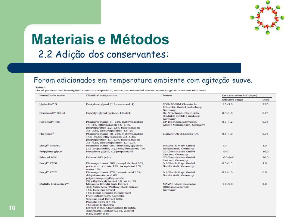 Materiais e Métodos 2.2 Adição dos conservantes: Foram adicionados em temperatura ambiente com agitação suave.