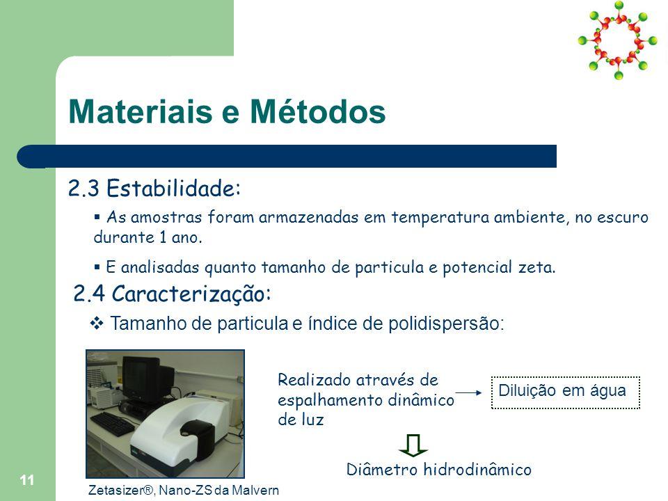 Materiais e Métodos 2.3 Estabilidade:  As amostras foram armazenadas em temperatura ambiente, no escuro durante 1 ano.