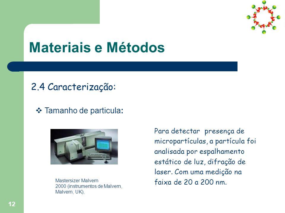 Materiais e Métodos 2.4 Caracterização:  Tamanho de particula: Para detectar presença de micropartículas, a partícula foi analisada por espalhamento estático de luz, difração de laser.