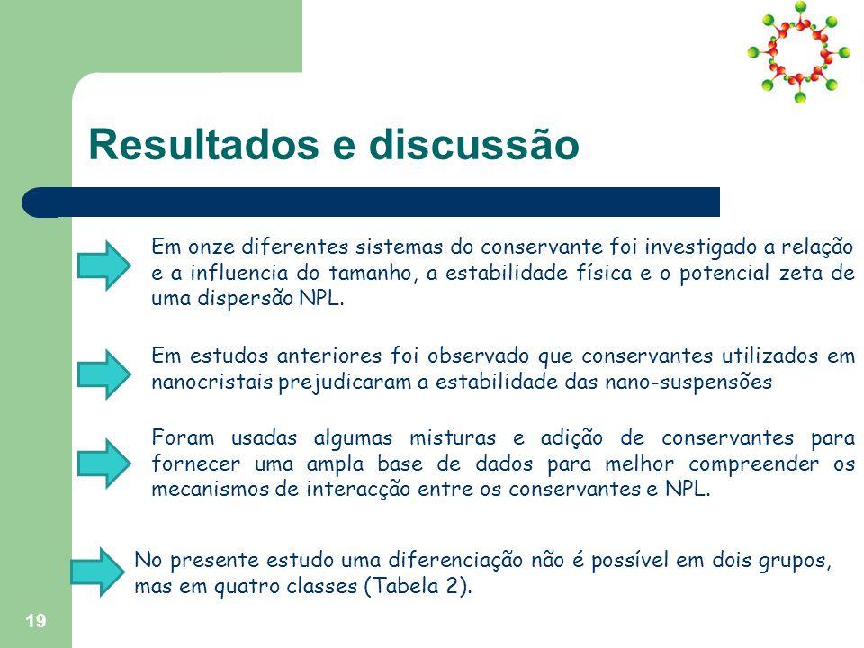 Resultados e discussão No presente estudo uma diferenciação não é possível em dois grupos, mas em quatro classes (Tabela 2).
