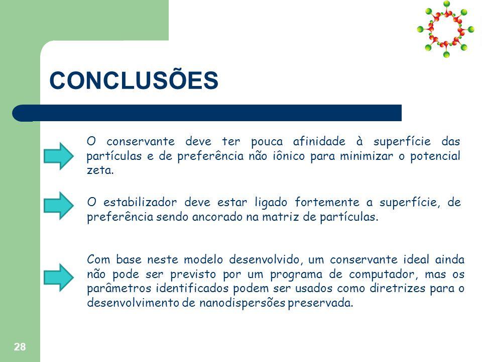 CONCLUSÕES O conservante deve ter pouca afinidade à superfície das partículas e de preferência não iônico para minimizar o potencial zeta.