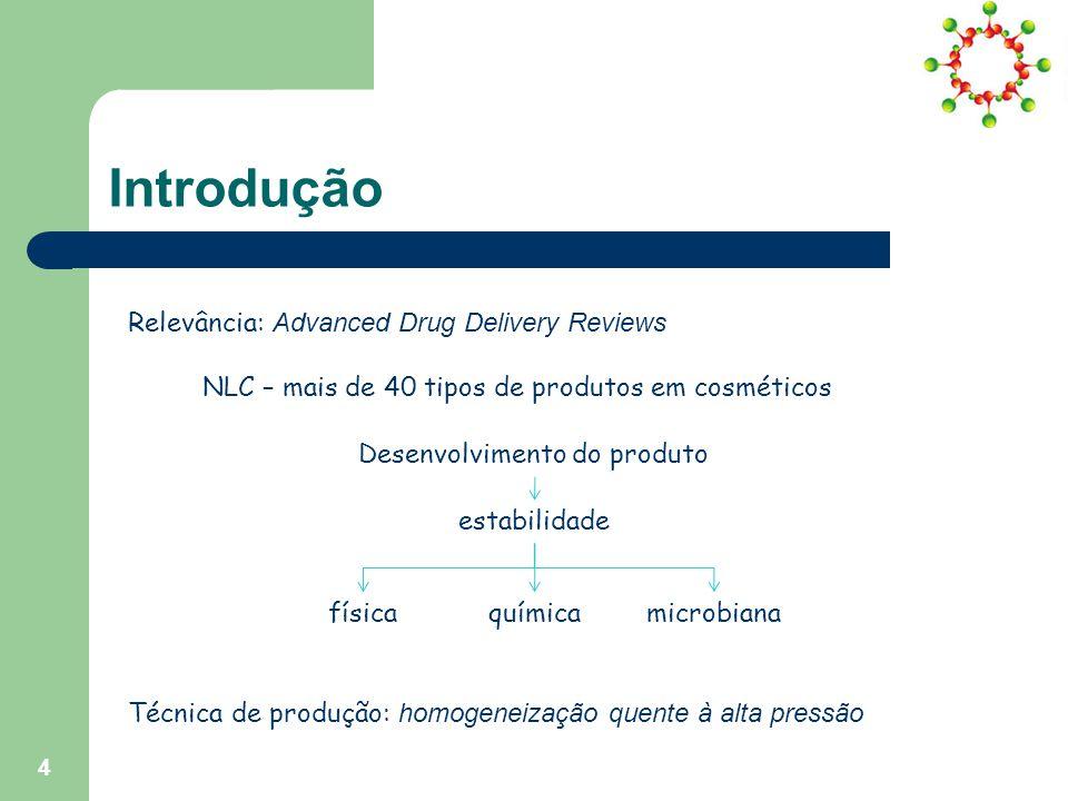 Introdução Relevância: Advanced Drug Delivery Reviews NLC – mais de 40 tipos de produtos em cosméticos Desenvolvimento do produto estabilidade físicaquímicamicrobiana Técnica de produção: homogeneização quente à alta pressão 4