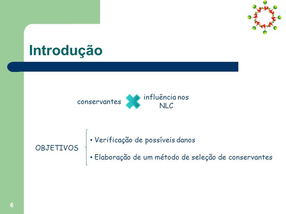6 Introdução conservantes influência nos NLC OBJETIVOS Verificação de possíveis danos Elaboração de um método de seleção de conservantes