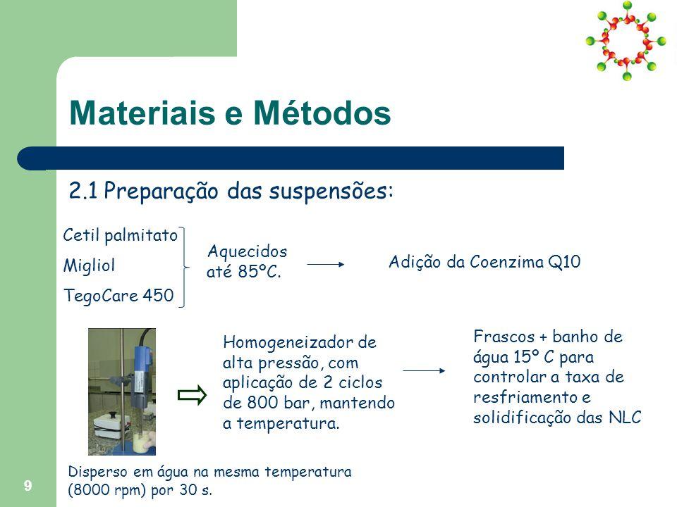 Materiais e Métodos Disperso em água na mesma temperatura (8000 rpm) por 30 s.