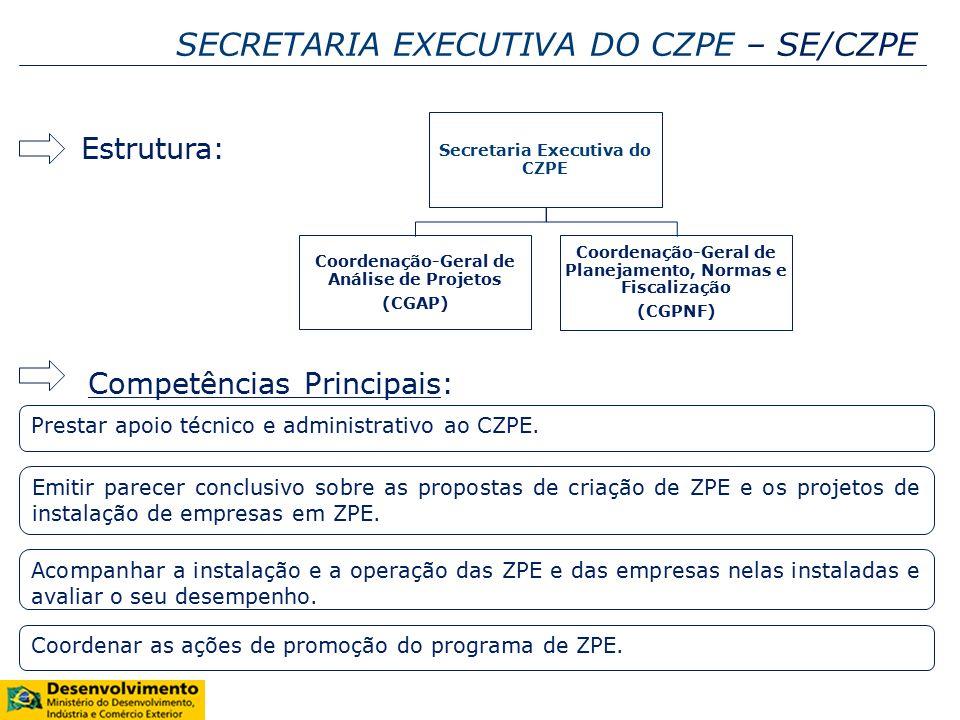 SECRETARIA EXECUTIVA DO CZPE – SE/CZPE Estrutura: Prestar apoio técnico e administrativo ao CZPE.