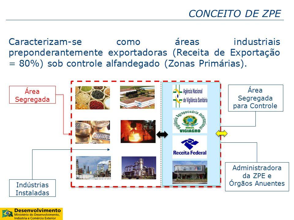 CONTRIBUIÇÃO DAS ZPE FOCO = Agregação de valor à produção existente e já exportável.