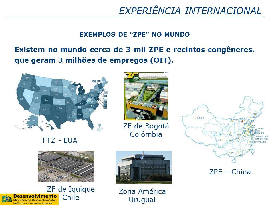 EXEMPLOS DE ZPE NO MUNDO Existem no mundo cerca de 3 mil ZPE e recintos congêneres, que geram 3 milhões de empregos (OIT).