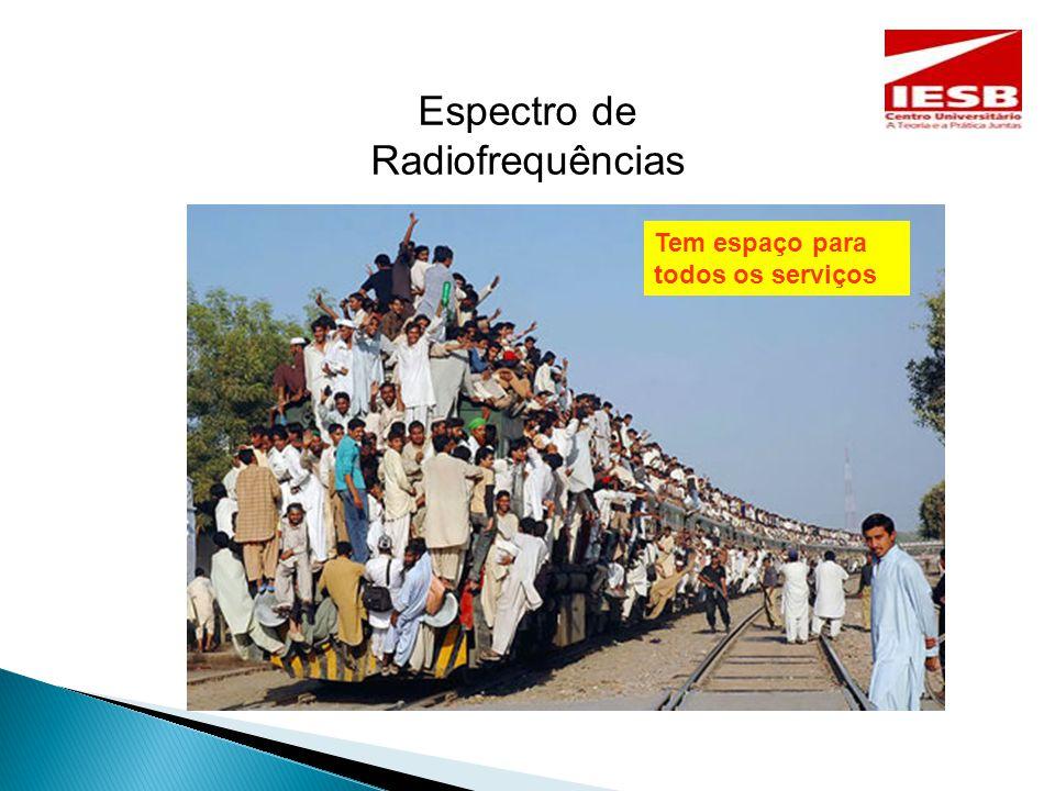 Espectro de Radiofrequências Tem espaço para todos os serviços