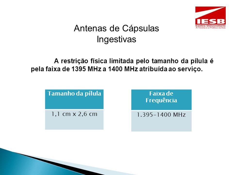 Antenas de Cápsulas Ingestivas A restrição física limitada pelo tamanho da pílula é pela faixa de 1395 MHz a 1400 MHz atribuída ao serviço.