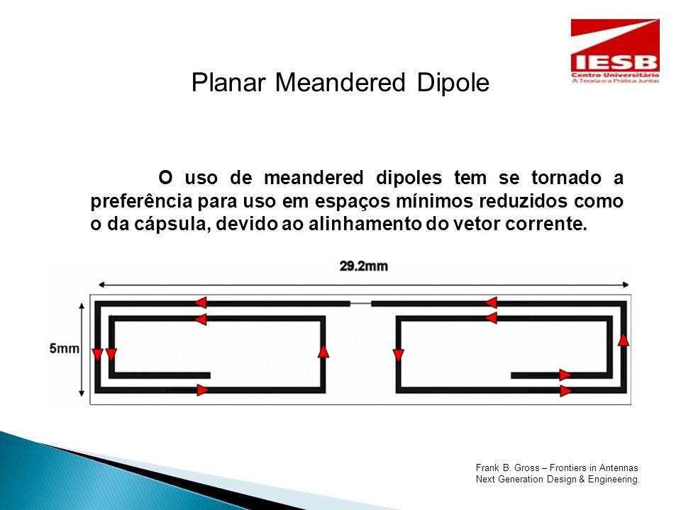 Planar Meandered Dipole O uso de meandered dipoles tem se tornado a preferência para uso em espaços mínimos reduzidos como o da cápsula, devido ao alinhamento do vetor corrente.