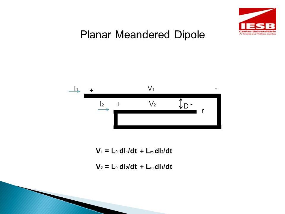 Planar Meandered Dipole I 2 I1I1 + - +- V1V1 V 2 D r V 1 = L 0 dI 1 /dt + L m dI 2 /dt V 2 = L 0 dI 2 /dt + L m dI 1 /dt