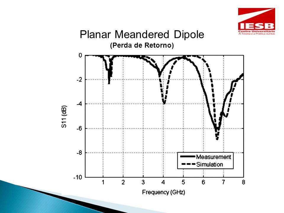 Planar Meandered Dipole (Perda de Retorno)
