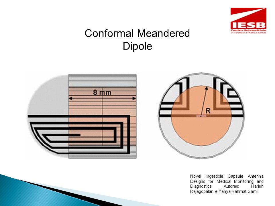 Conformal Meandered Dipole Novel Ingestible Capsule Antenna Designs for Medical Monitoring and Diagnostics Autores: Harish Rajagopalan e Yahya Rahmat-Samii
