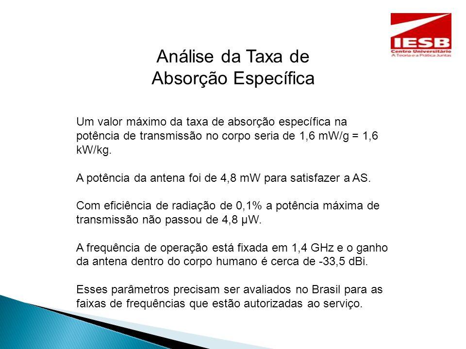 Análise da Taxa de Absorção Específica Um valor máximo da taxa de absorção específica na potência de transmissão no corpo seria de 1,6 mW/g = 1,6 kW/kg.