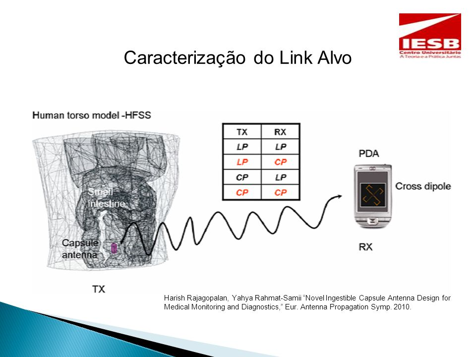 Caracterização do Link Alvo Harish Rajagopalan, Yahya Rahmat-Samii Novel Ingestible Capsule Antenna Design for Medical Monitoring and Diagnostics, Eur.