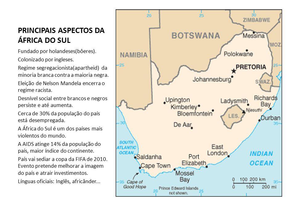 PRINCIPAIS ASPECTOS DA ÁFRICA DO SUL Fundado por holandeses(bôeres). Colonizado por ingleses. Regime segregacionista(apartheid) da minoria branca cont