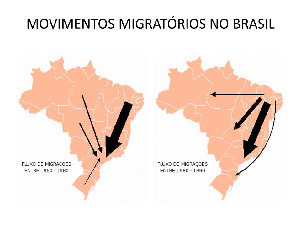 1960-1980: Predomina o fluxo para o sudeste em virtude do processo de industrialização.