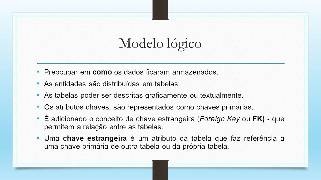 MODELO FÍSICO É a implementação do Modelo Lógico.