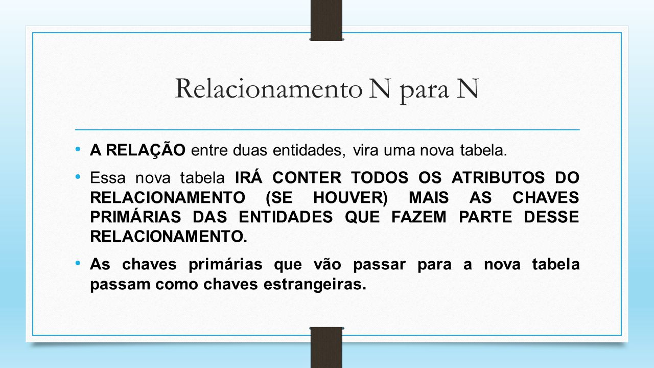 Relacionamento N para N A RELAÇÃO entre duas entidades, vira uma nova tabela. Essa nova tabela IRÁ CONTER TODOS OS ATRIBUTOS DO RELACIONAMENTO (SE HOU