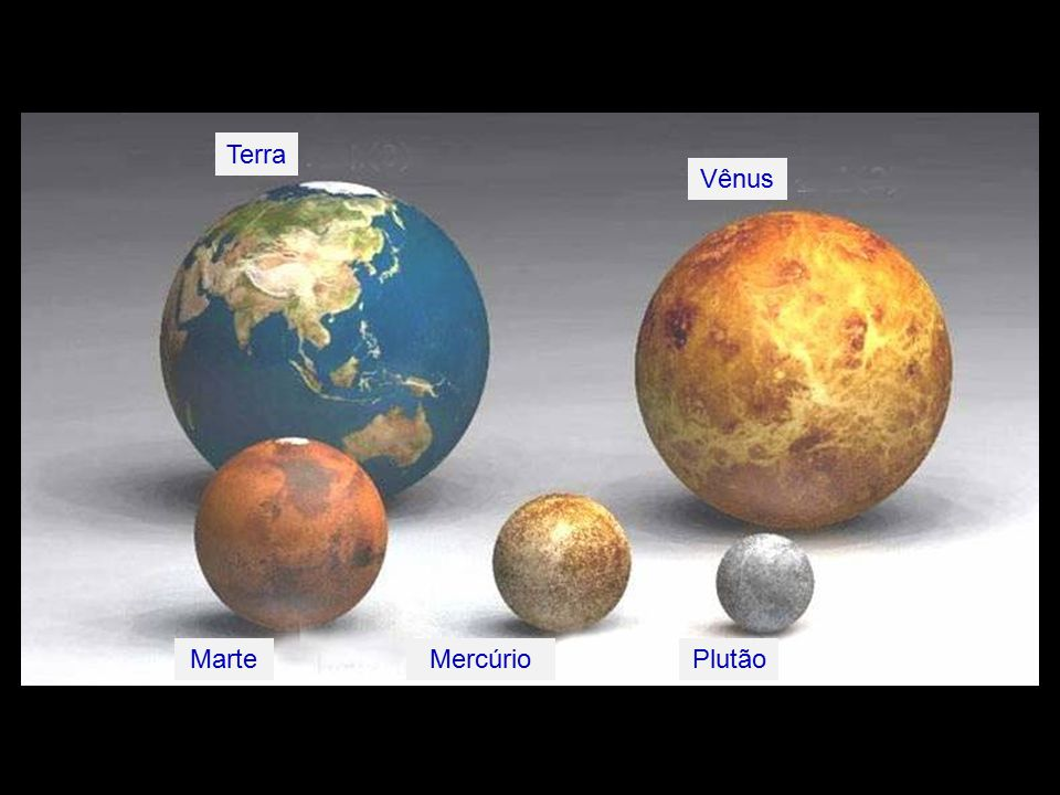 Terra Vênus MarteMercúrioPlutão