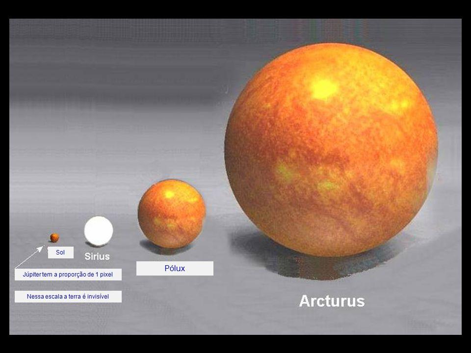 Sol Júpiter tem a proporção de 1 pixel Nessa escala a terra é invisível Pólux
