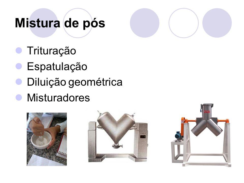 Mistura de pós Trituração Espatulação Diluição geométrica Misturadores
