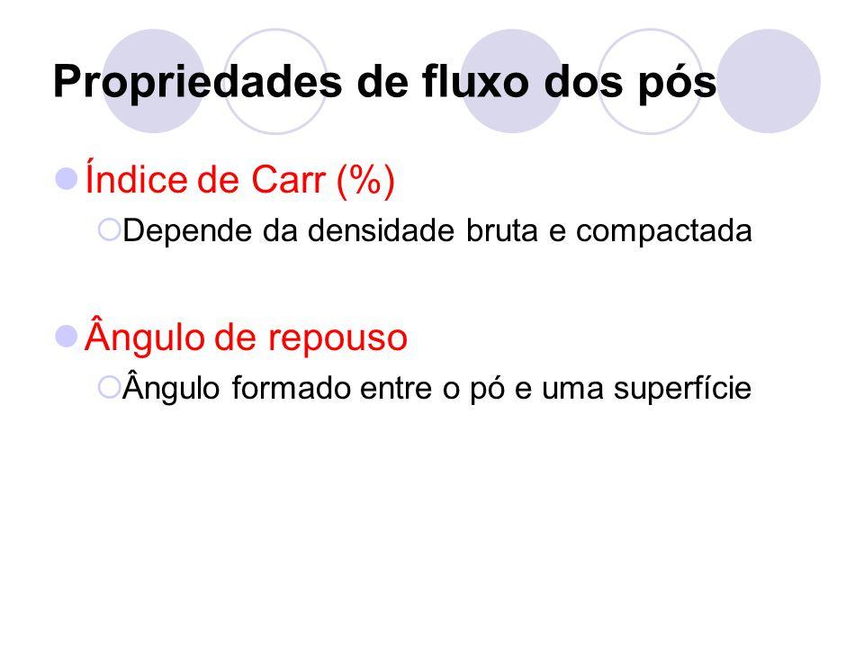 Propriedades de fluxo dos pós Índice de Carr (%)  Depende da densidade bruta e compactada Ângulo de repouso  Ângulo formado entre o pó e uma superfície