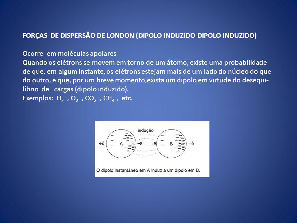 FORÇAS DE DISPERSÂO DE LONDON (DIPOLO INDUZIDO-DIPOLO INDUZIDO) Ocorre em moléculas apolares Quando os elétrons se movem em torno de um átomo, existe uma probabilidade de que, em algum instante, os elétrons estejam mais de um lado do núcleo do que do outro, e que, por um breve momento,exista um dipolo em virtude do desequi- líbrio de cargas (dipolo induzido).