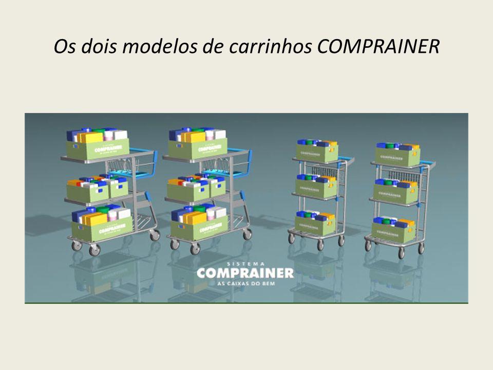 Qual empresa adota o Sistema Comprainer.