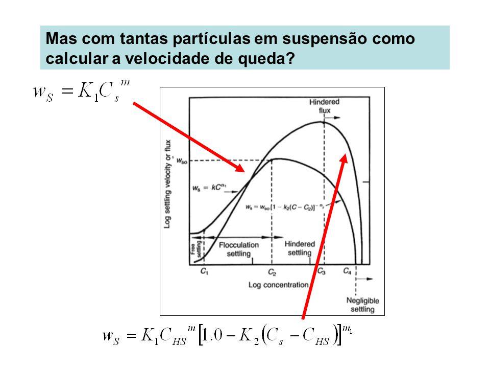 Mas com tantas partículas em suspensão como calcular a velocidade de queda?
