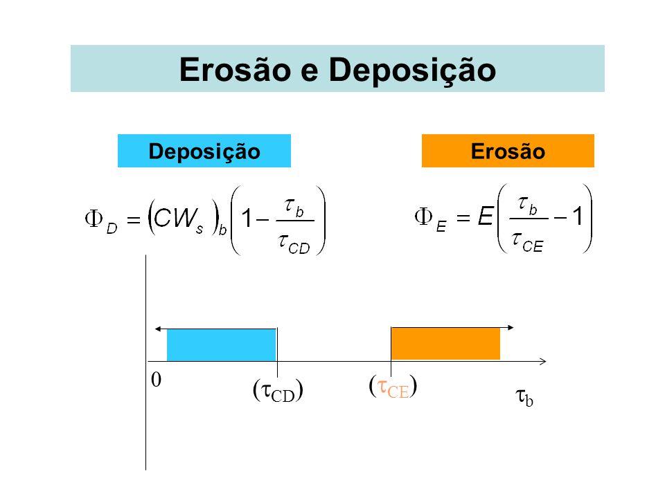 Erosão e Deposição ErosãoDeposição bb 0 (  CD ) (  CE )
