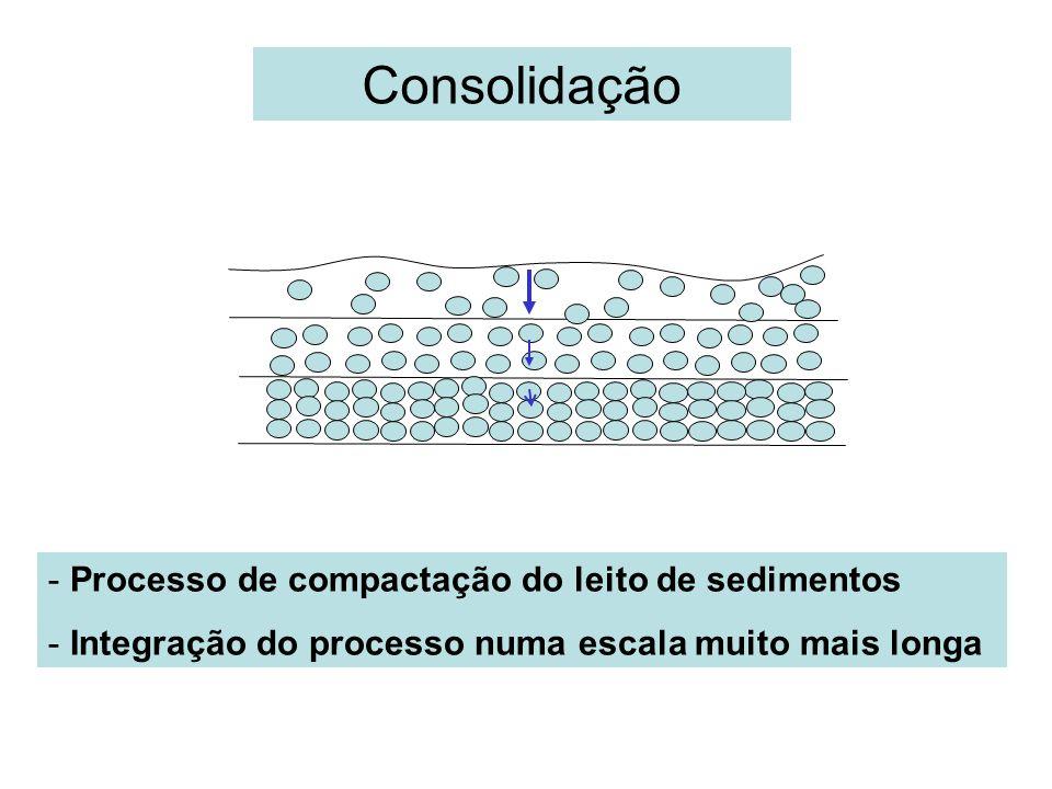 Consolidação - Processo de compactação do leito de sedimentos - Integração do processo numa escala muito mais longa