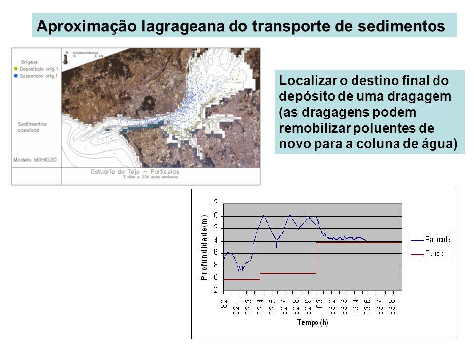 Aproximação lagrageana do transporte de sedimentos Localizar o destino final do depósito de uma dragagem (as dragagens podem remobilizar poluentes de novo para a coluna de água)