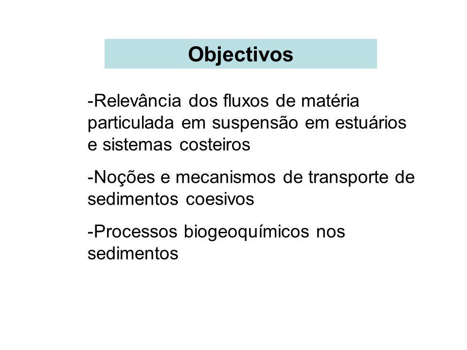 Objectivos -Relevância dos fluxos de matéria particulada em suspensão em estuários e sistemas costeiros -Noções e mecanismos de transporte de sedimentos coesivos -Processos biogeoquímicos nos sedimentos