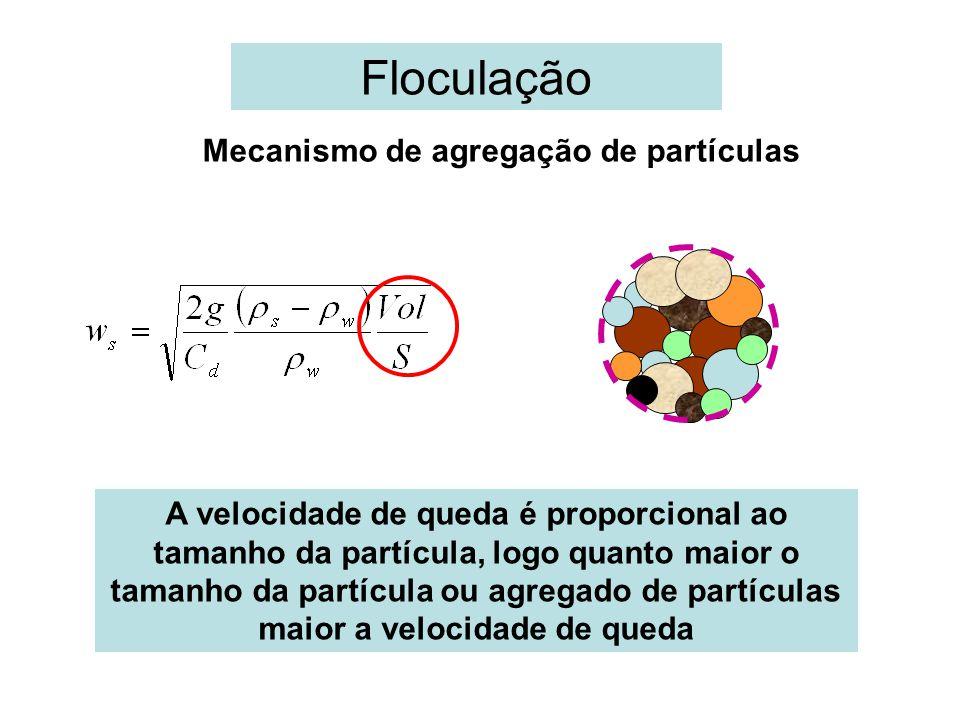 Floculação A velocidade de queda é proporcional ao tamanho da partícula, logo quanto maior o tamanho da partícula ou agregado de partículas maior a velocidade de queda Mecanismo de agregação de partículas