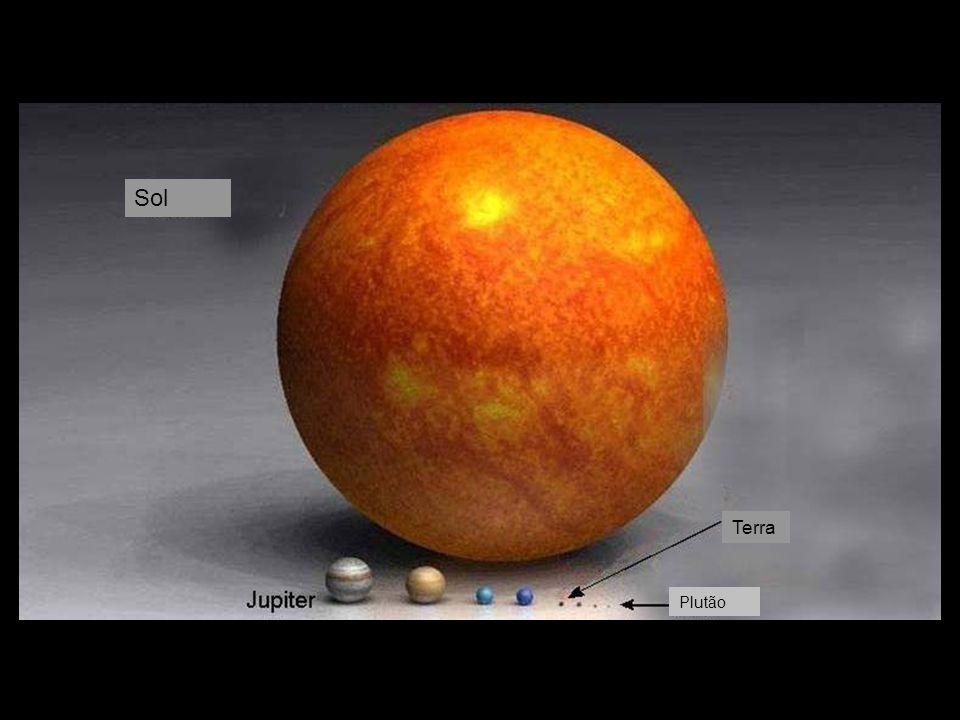 Sol Terra Plutão