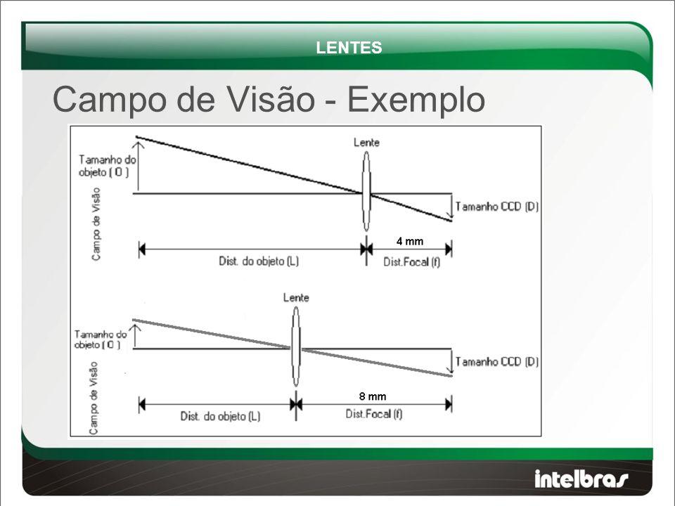 Campo de Visão - Exemplo