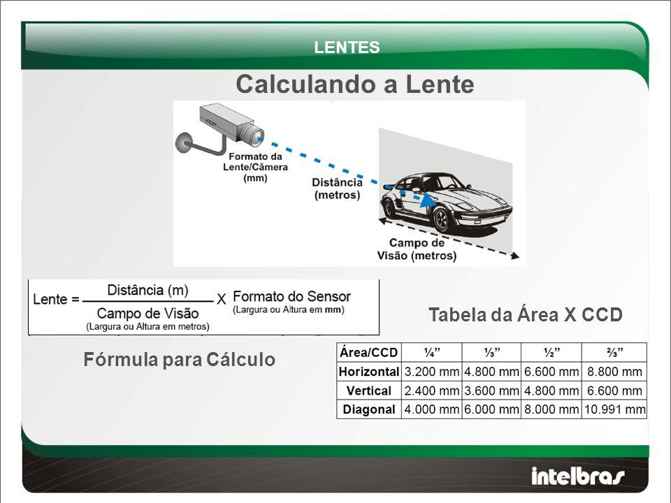 LENTES Calculando a Lente Tabela da Área X CCD Fórmula para Cálculo