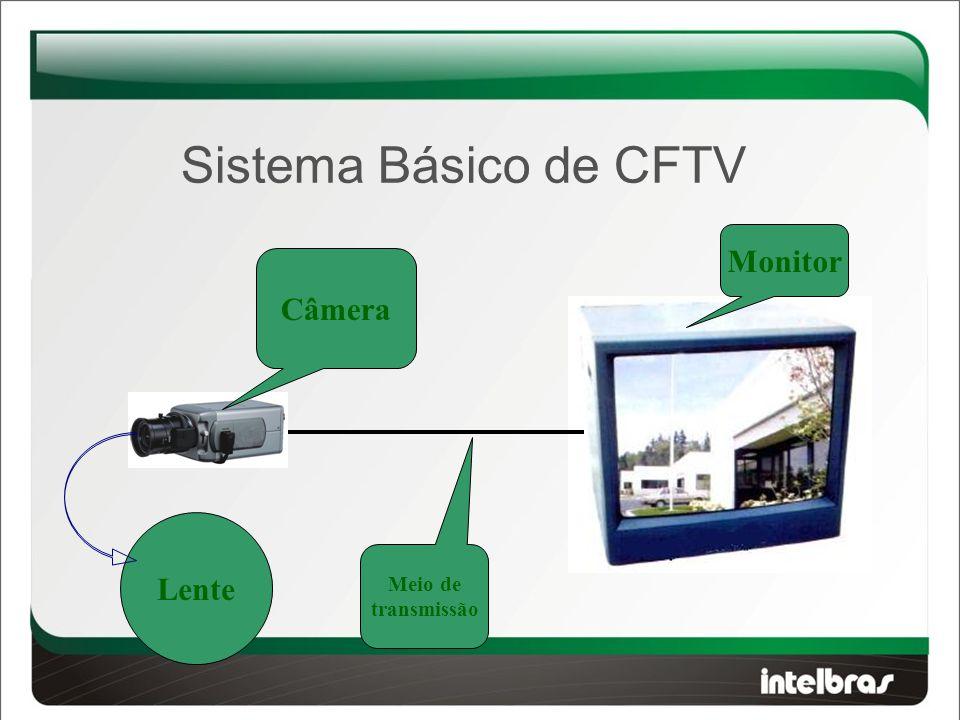  São responsáveis por transmitir as imagens obtidas pelas câmeras até os DVR's ou monitores.