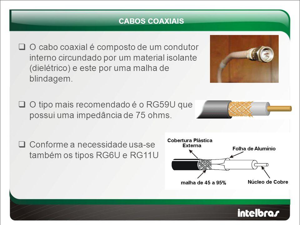  O cabo coaxial é composto de um condutor interno circundado por um material isolante (dielétrico) e este por uma malha de blindagem.